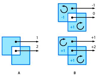 奇数和偶数的概念_偶数的概念